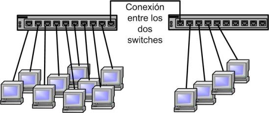 12 - conexion entre dos switches